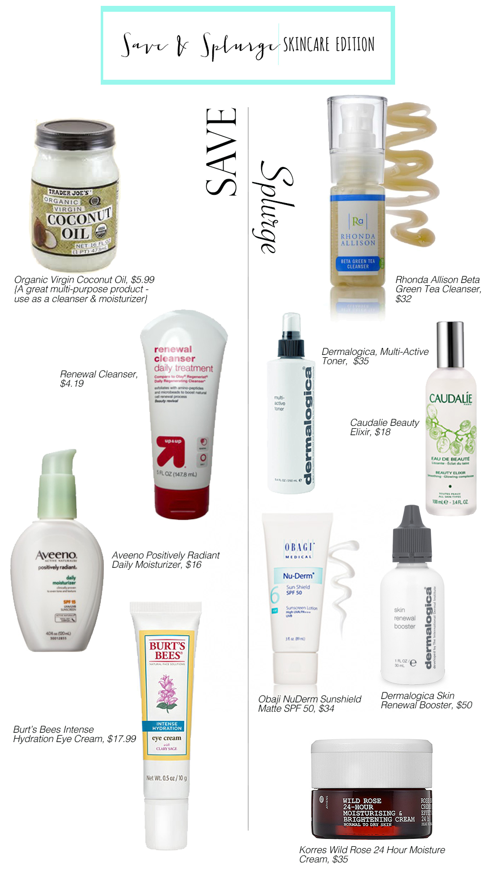 Splurge or Save Skin Care, Makeup and Hair Care Products