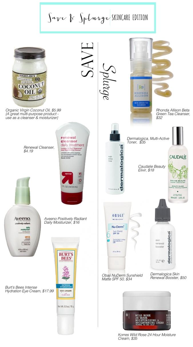 Splurge and Save Skincare